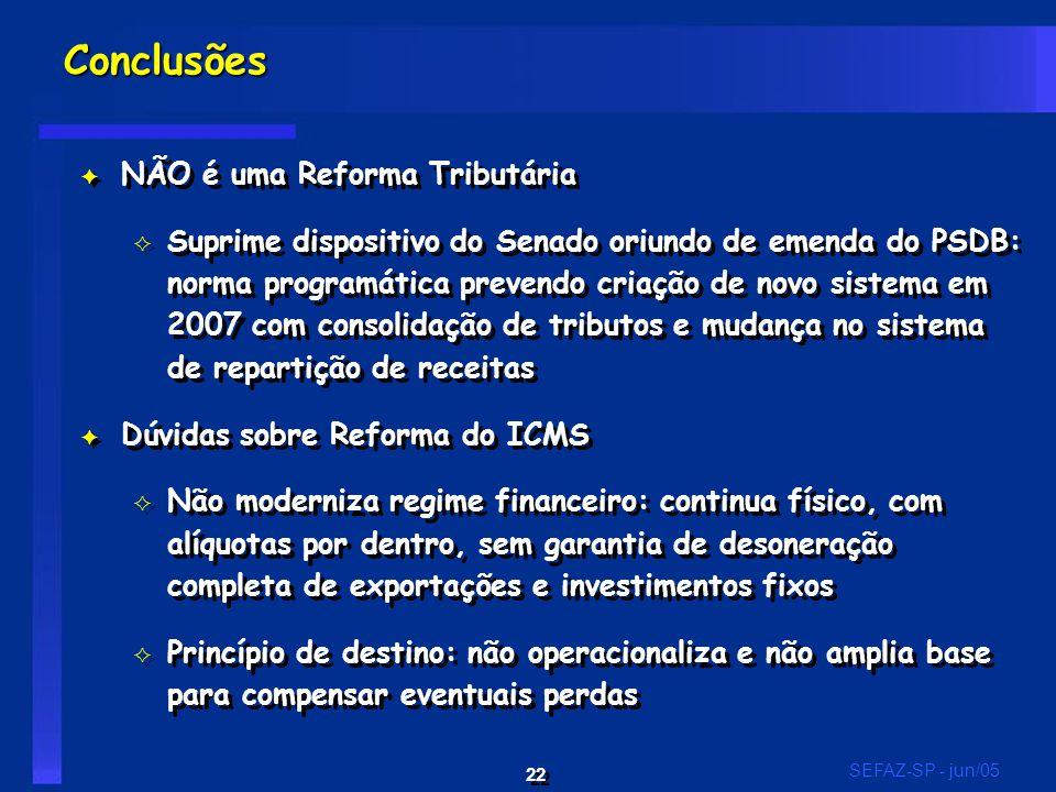 22 SEFAZ-SP - jun/05 F NÃO é uma Reforma Tributária G Suprime dispositivo do Senado oriundo de emenda do PSDB: norma programática prevendo criação de novo sistema em 2007 com consolidação de tributos e mudança no sistema de repartição de receitas F Dúvidas sobre Reforma do ICMS G Não moderniza regime financeiro: continua físico, com alíquotas por dentro, sem garantia de desoneração completa de exportações e investimentos fixos G Princípio de destino: não operacionaliza e não amplia base para compensar eventuais perdas F NÃO é uma Reforma Tributária G Suprime dispositivo do Senado oriundo de emenda do PSDB: norma programática prevendo criação de novo sistema em 2007 com consolidação de tributos e mudança no sistema de repartição de receitas F Dúvidas sobre Reforma do ICMS G Não moderniza regime financeiro: continua físico, com alíquotas por dentro, sem garantia de desoneração completa de exportações e investimentos fixos G Princípio de destino: não operacionaliza e não amplia base para compensar eventuais perdas ConclusõesConclusões