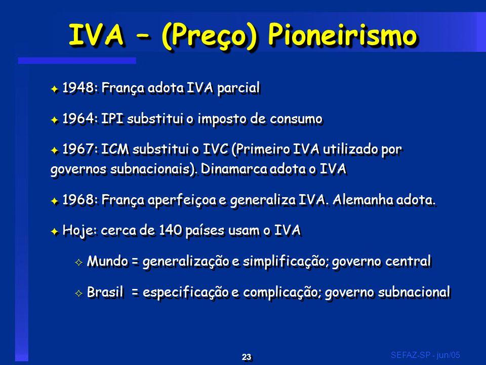 23 SEFAZ-SP - jun/05 IVA – (Preço) Pioneirismo F 1948: França adota IVA parcial F 1964: IPI substitui o imposto de consumo F 1967: ICM substitui o IVC (Primeiro IVA utilizado por governos subnacionais).