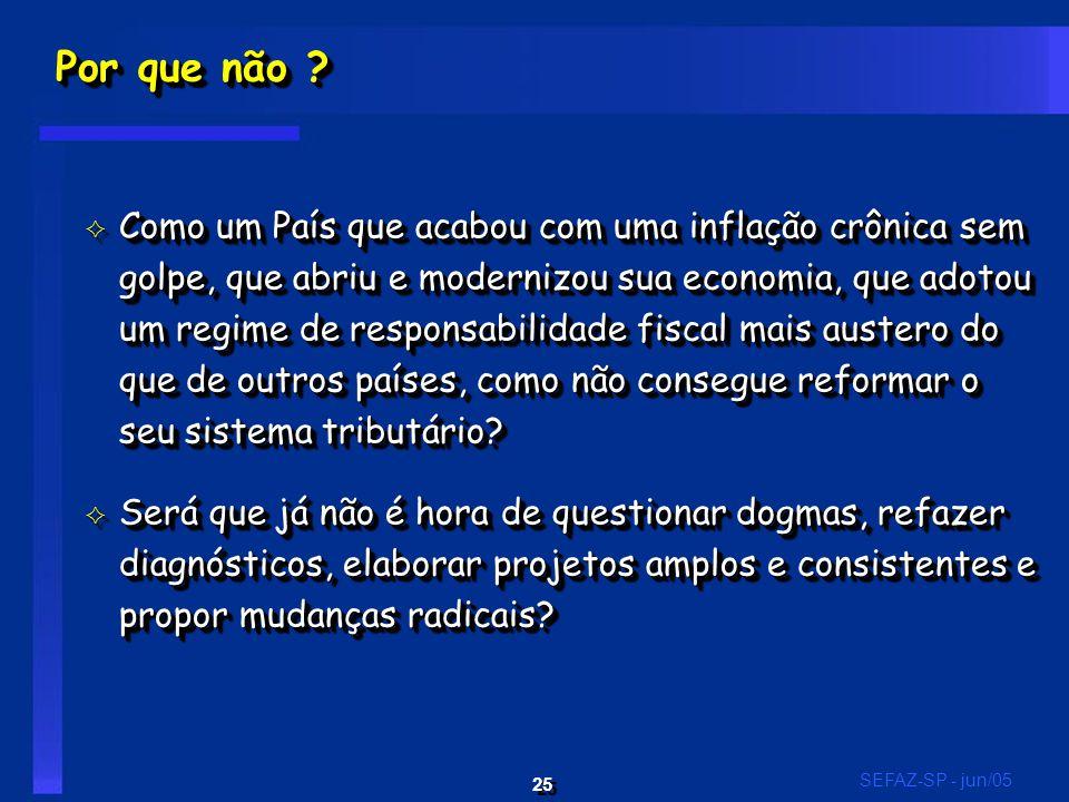 25 SEFAZ-SP - jun/05 Por que não ? G Como um País que acabou com uma inflação crônica sem golpe, que abriu e modernizou sua economia, que adotou um re