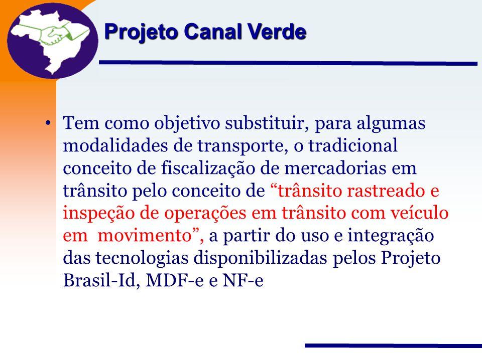 Nota Fiscal Eletrônica Projeto Projeto Canal Verde Tem como objetivo substituir, para algumas modalidades de transporte, o tradicional conceito de fis