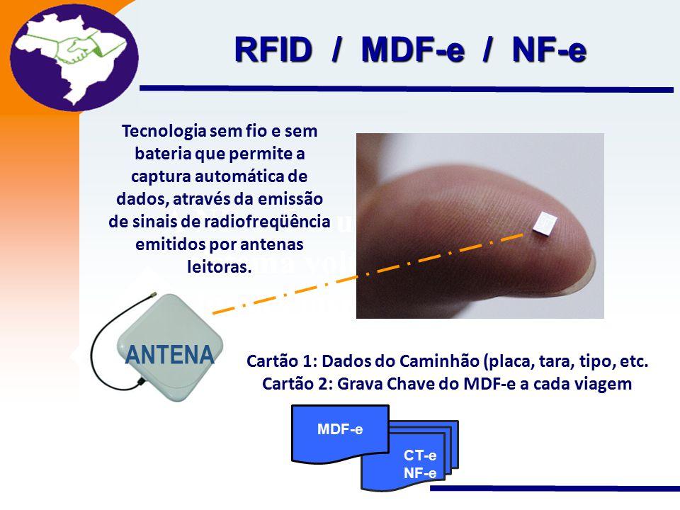 Nota Fiscal Eletrônica Projeto A NF-e é muito is que um sistema voltado para a simples inserção de um documento fiscal no mundo digital RFID / MDF-e /
