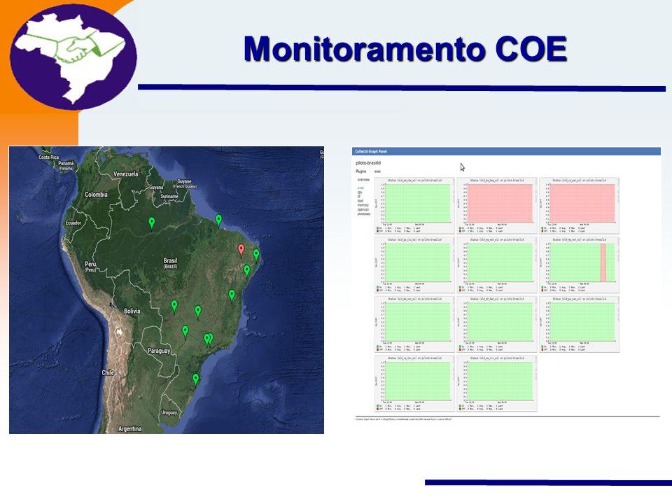 Nota Fiscal Eletrônica Projeto Monitoramento COE