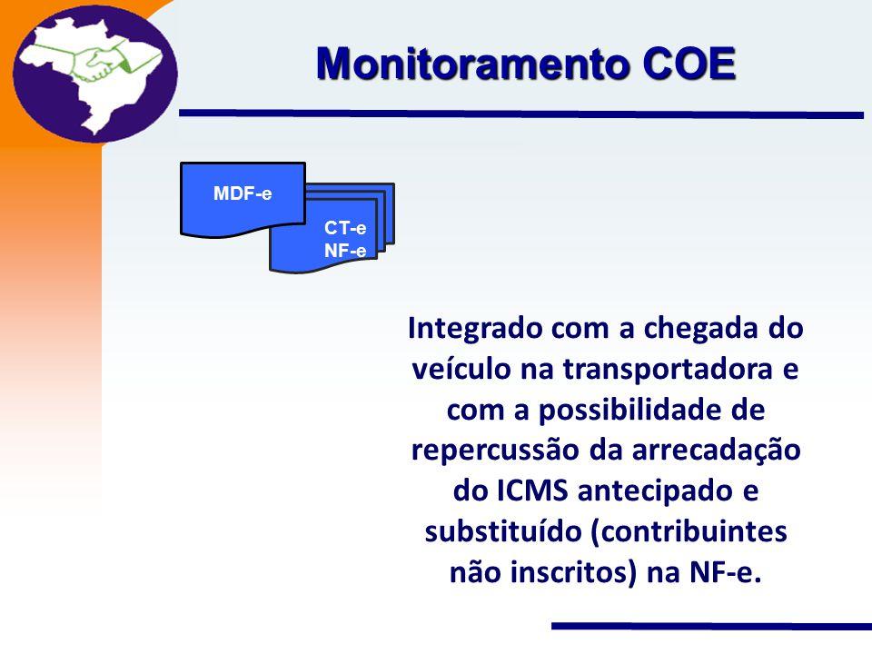 Nota Fiscal Eletrônica Projeto Monitoramento COE MDF-e CT-e NF-e Integrado com a chegada do veículo na transportadora e com a possibilidade de repercu