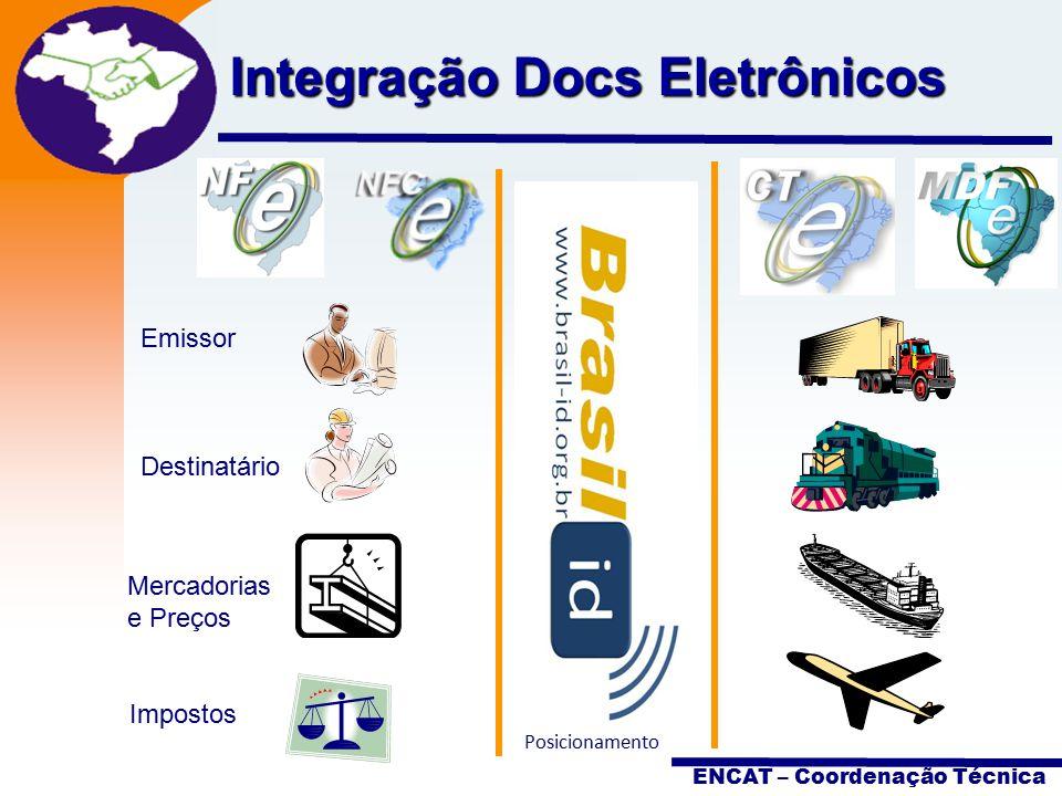 Nota Fiscal Eletrônica Projeto ENCAT – Coordenação Técnica Integração Docs Eletrônicos Emissor Destinatário Mercadorias e Preços Impostos Posicionamen