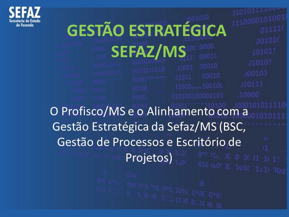GESTÃO ESTRATÉGICA SEFAZ/MS O Profisco/MS e o Alinhamento com a Gestão Estratégica da Sefaz/MS (BSC, Gestão de Processos e Escritório de Projetos)