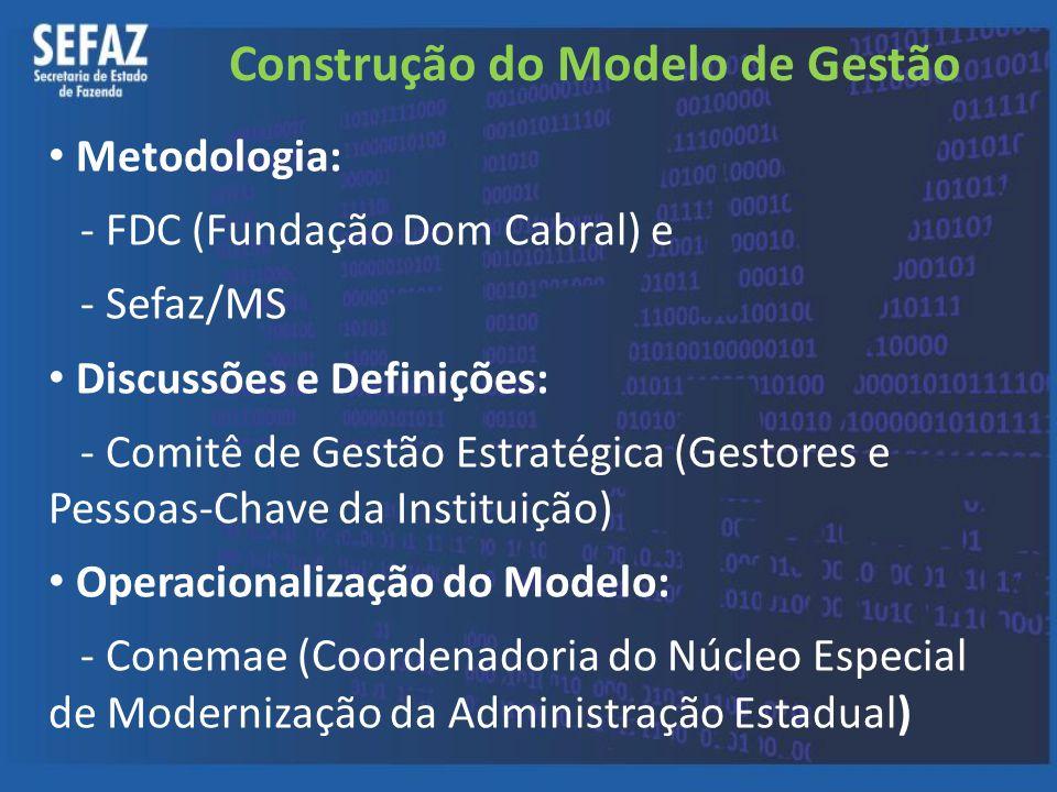 Construção do Modelo de Gestão Metodologia: - FDC (Fundação Dom Cabral) e - Sefaz/MS Discussões e Definições: - Comitê de Gestão Estratégica (Gestores