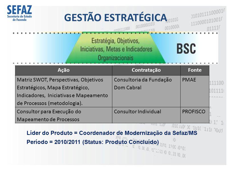 GESTÃO ESTRATÉGICA Líder do Produto = Coordenador de Modernização da Sefaz/MS Período = 2010/2011 (Status: Produto Concluído) AçãoContrataçãoFonte Mat