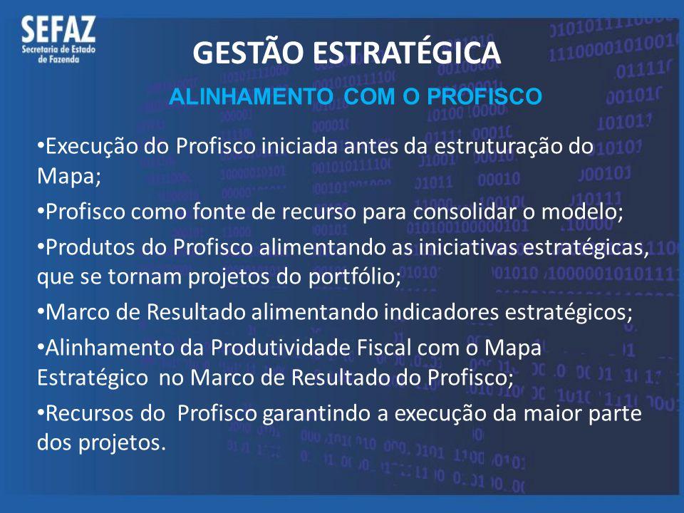 GESTÃO ESTRATÉGICA ALINHAMENTO COM O PROFISCO Execução do Profisco iniciada antes da estruturação do Mapa; Profisco como fonte de recurso para consoli