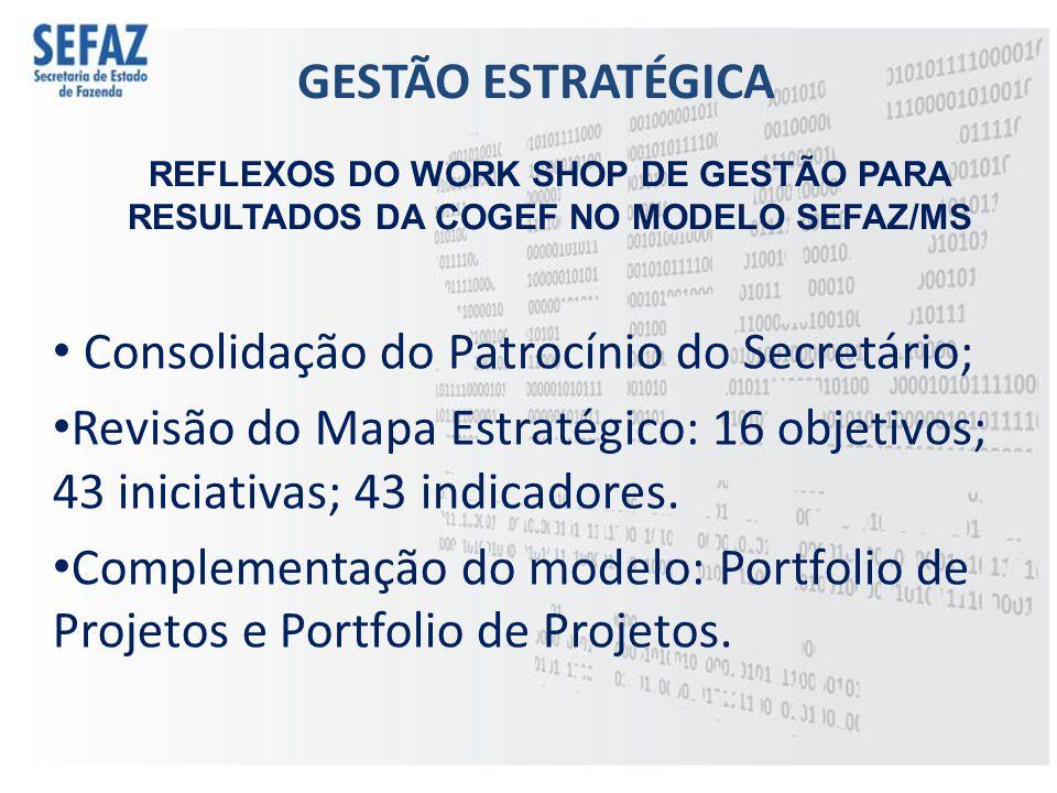 GESTÃO ESTRATÉGICA REFLEXOS DO WORK SHOP DE GESTÃO PARA RESULTADOS DA COGEF NO MODELO SEFAZ/MS Consolidação do Patrocínio do Secretário; Revisão do Ma