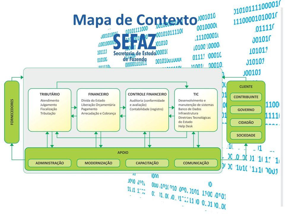 Mapa de Contexto estratégico
