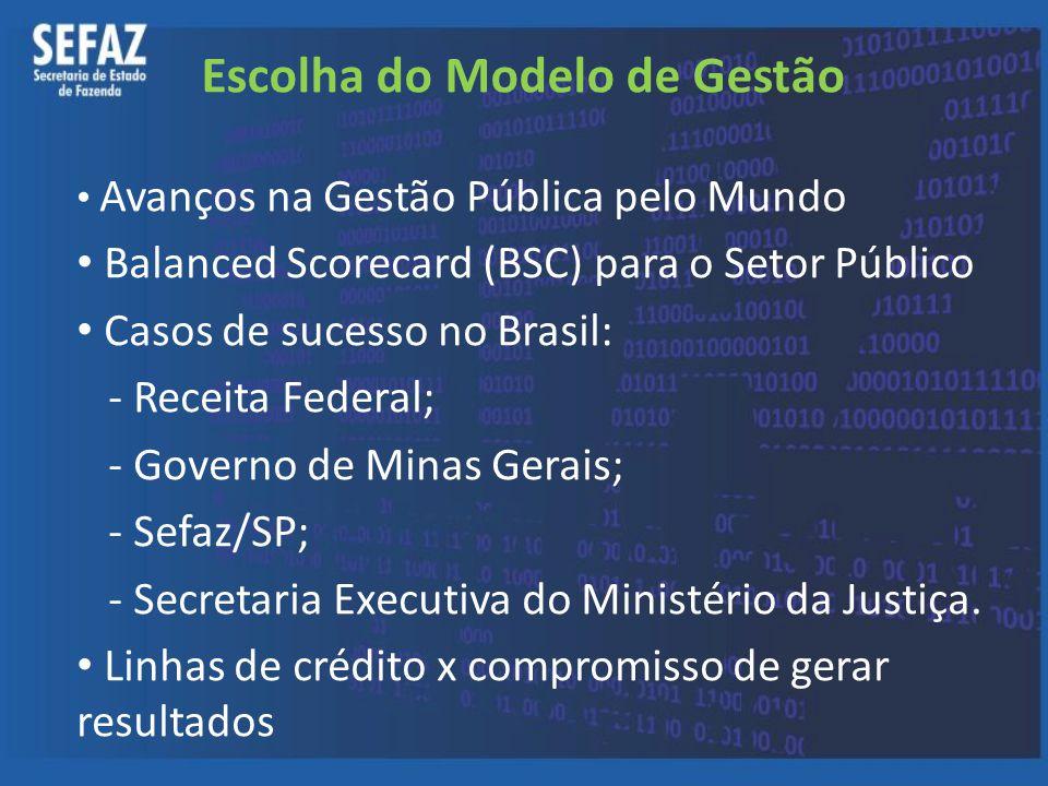 Avanços na Gestão Pública pelo Mundo Balanced Scorecard (BSC) para o Setor Público Casos de sucesso no Brasil: - Receita Federal; - Governo de Minas G