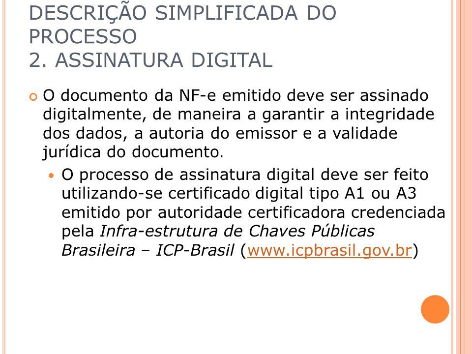 DESCRIÇÃO SIMPLIFICADA DO PROCESSO 2. ASSINATURA DIGITAL O documento da NF-e emitido deve ser assinado digitalmente, de maneira a garantir a integrida
