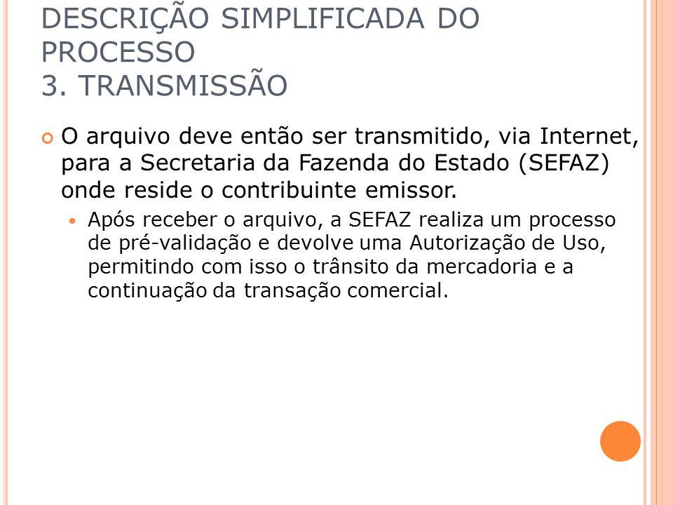 DESCRIÇÃO SIMPLIFICADA DO PROCESSO 3. TRANSMISSÃO O arquivo deve então ser transmitido, via Internet, para a Secretaria da Fazenda do Estado (SEFAZ) o