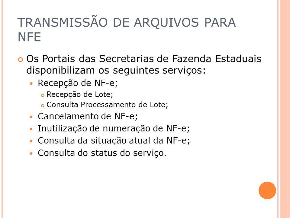 TRANSMISSÃO DE ARQUIVOS PARA NFE Os Portais das Secretarias de Fazenda Estaduais disponibilizam os seguintes serviços: Recepção de NF-e; Recepção de L