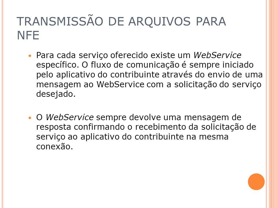 TRANSMISSÃO DE ARQUIVOS PARA NFE Para cada serviço oferecido existe um WebService específico. O fluxo de comunicação é sempre iniciado pelo aplicativo