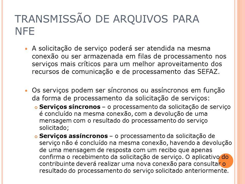 TRANSMISSÃO DE ARQUIVOS PARA NFE A solicitação de serviço poderá ser atendida na mesma conexão ou ser armazenada em filas de processamento nos serviço