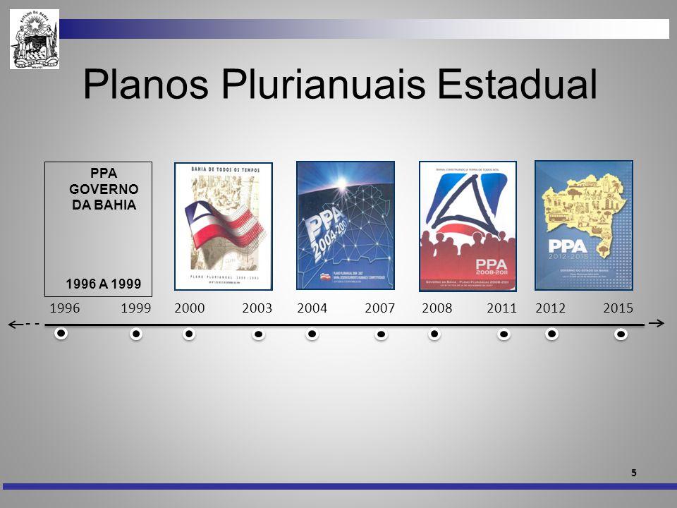 5 Planos Plurianuais Estadual 1996 19992000 20032004 20072008 2011 2012 2015 - PPA GOVERNO DA BAHIA 1996 A 1999