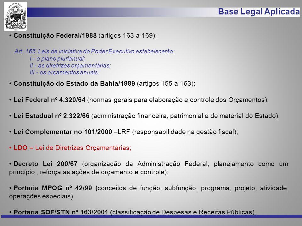 Base Legal Aplicada Constituição Federal/1988 (artigos 163 a 169); Constituição do Estado da Bahia/1989 (artigos 155 a 163); Lei Federal nº 4.320/64 (