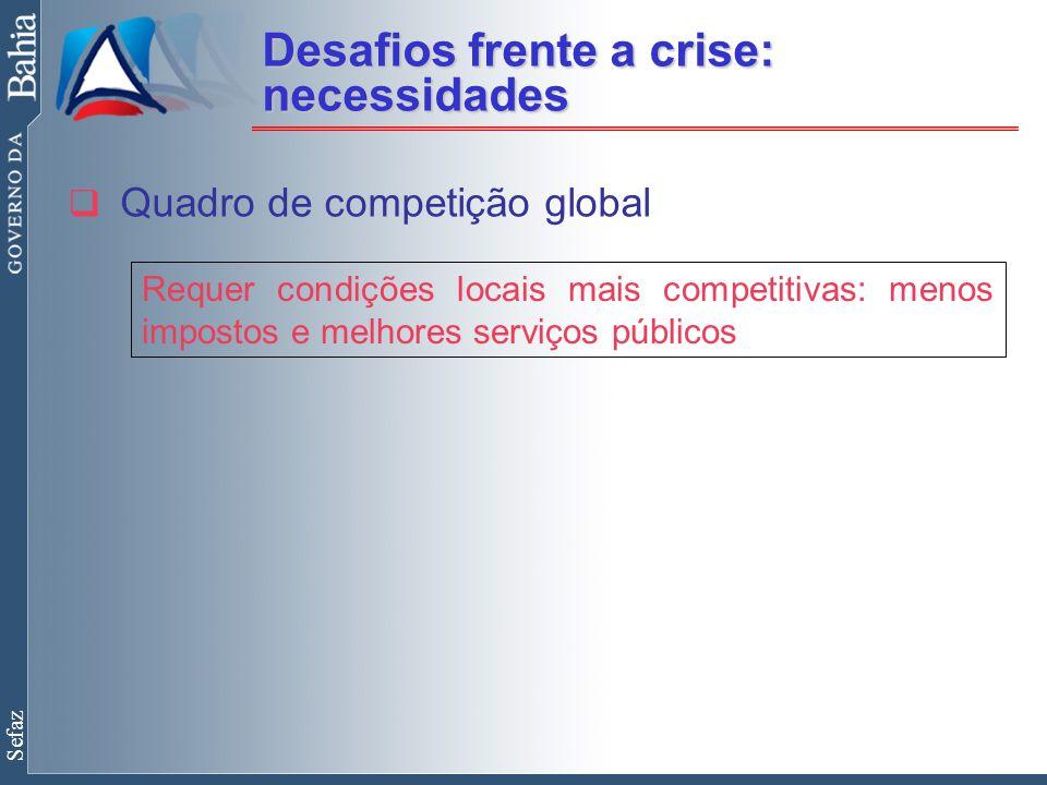 Sefaz  Quadro de competição global Requer condições locais mais competitivas: menos impostos e melhores serviços públicos Desafios frente a crise: necessidades