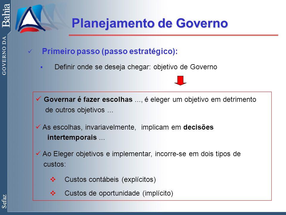 Sefaz Planejamento de Governo Primeiro passo (passo estratégico):  Definir onde se deseja chegar: objetivo de Governo Governar é fazer escolhas..., é eleger um objetivo em detrimento de outros objetivos...