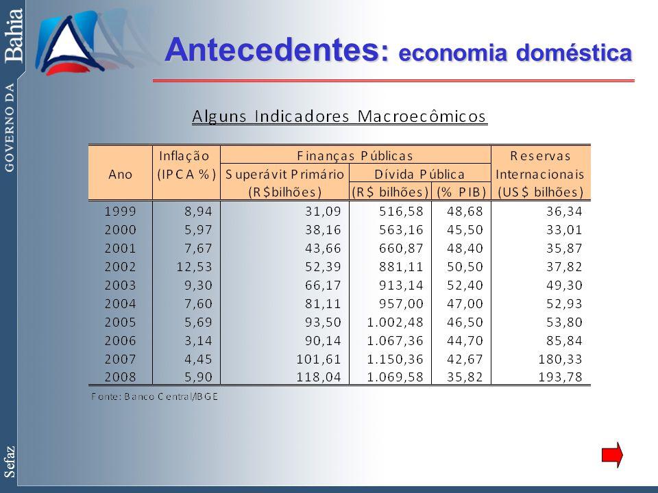 Sefaz Antecedentes : economia doméstica