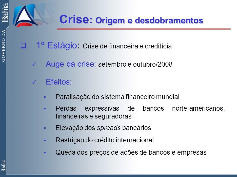 Sefaz SegmentoProgramaIncentivo InformáticaPólo InformáticaRedução Base de Cálculo PetroquímicaCréd.