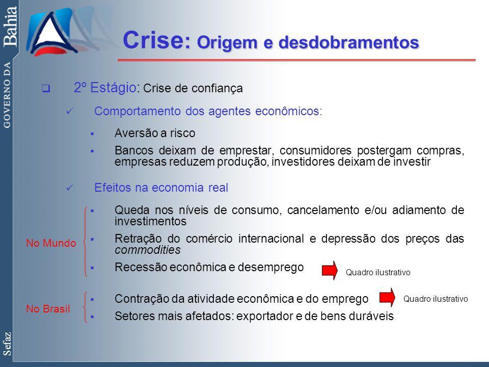 Sefaz Efeitos da Crise no Estado: Arrecadação do ICMS Bahia Arrecadação do ICMS: Taxa de Crescimento Trimestral Trimestre Variação (%) em relação a Igual Trimestre do Ano Anterior NominalReal (IGP-DI) 4o.