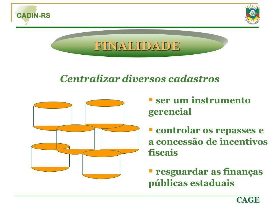 CAGE  controlar os repasses e a concessão de incentivos fiscais  resguardar as finanças públicas estaduais Centralizar diversos cadastros FINALIDADE