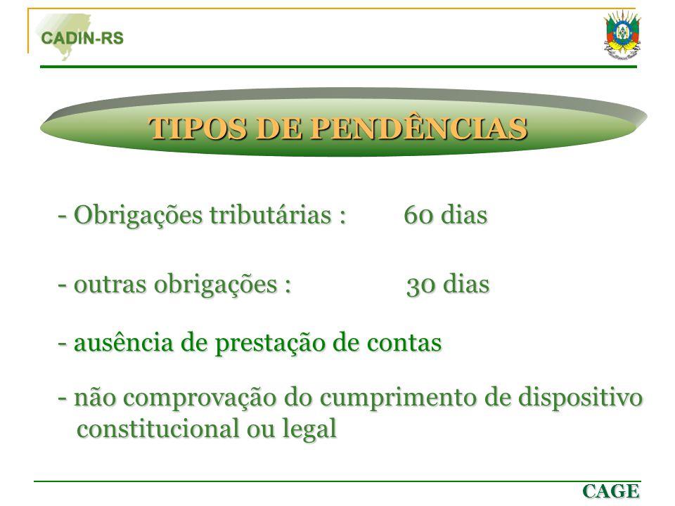 CAGE TIPOS DE PENDÊNCIAS - Obrigações tributárias : 60 dias - outras obrigações : 30 dias - ausência de prestação de contas - não comprovação do cumpr