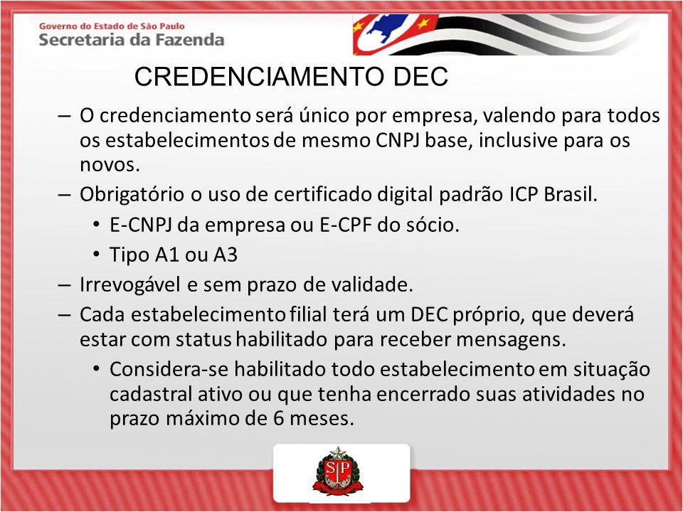 – O credenciamento será único por empresa, valendo para todos os estabelecimentos de mesmo CNPJ base, inclusive para os novos. – Obrigatório o uso de