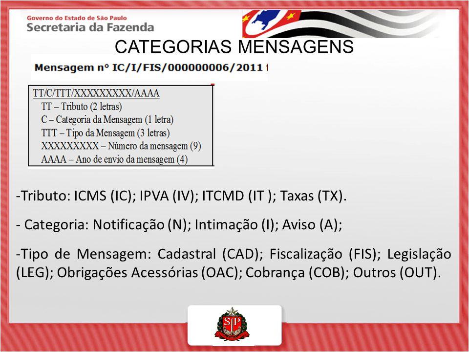 CATEGORIAS MENSAGENS -Tributo: ICMS (IC); IPVA (IV); ITCMD (IT ); Taxas (TX). - Categoria: Notificação (N); Intimação (I); Aviso (A); -Tipo de Mensage