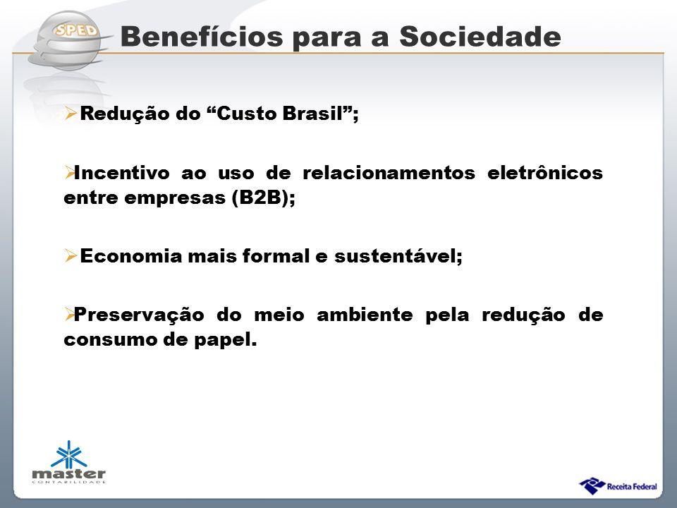 """Sistema Público de Escrituração Digital Benefícios para a Sociedade  Redução do """"Custo Brasil"""";  Incentivo ao uso de relacionamentos eletrônicos ent"""
