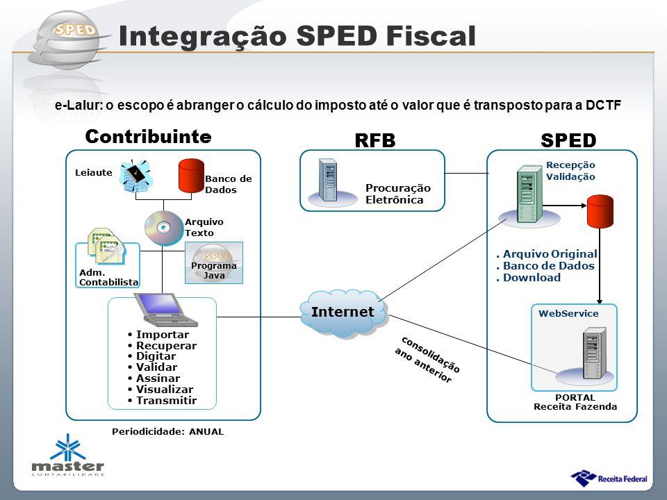 Sistema Público de Escrituração Digital Periodicidade: ANUAL Integração SPED Fiscal e-Lalur: o escopo é abranger o cálculo do imposto até o valor que
