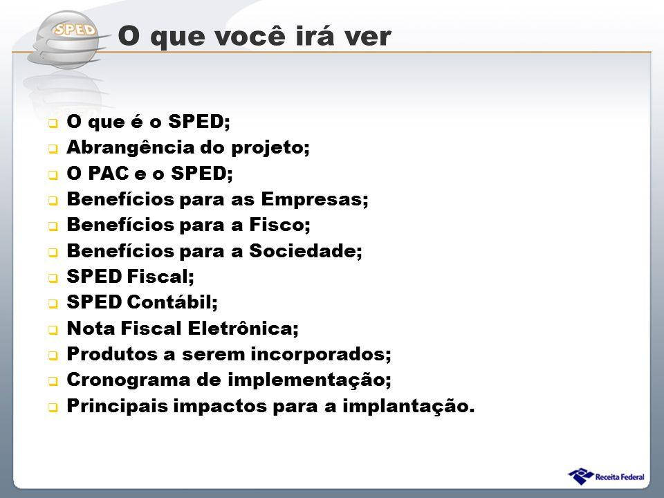  O que é o SPED;  Abrangência do projeto;  O PAC e o SPED;  Benefícios para as Empresas;  Benefícios para a Fisco;  Benefícios para a Sociedade;