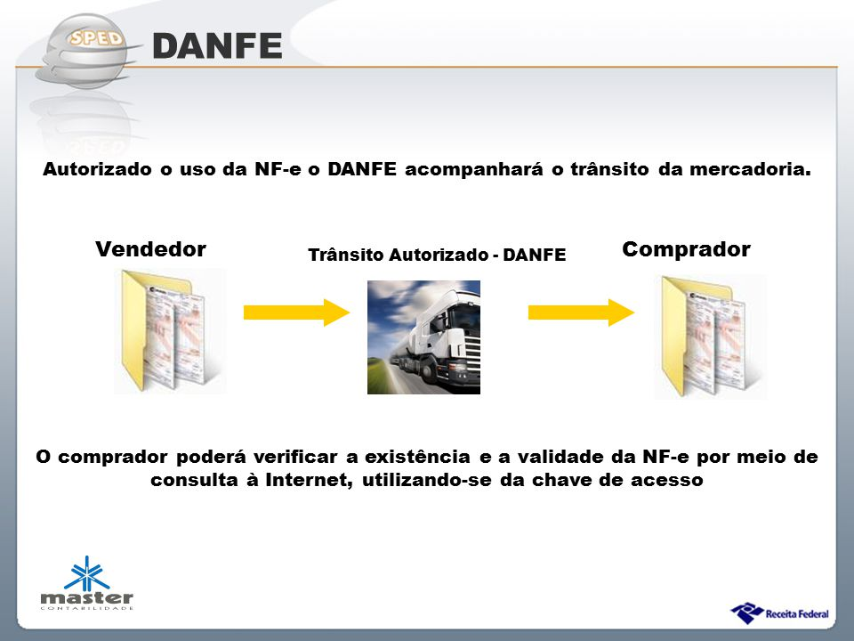 Sistema Público de Escrituração Digital Trânsito Autorizado - DANFE Autorizado o uso da NF-e o DANFE acompanhará o trânsito da mercadoria. VendedorCom