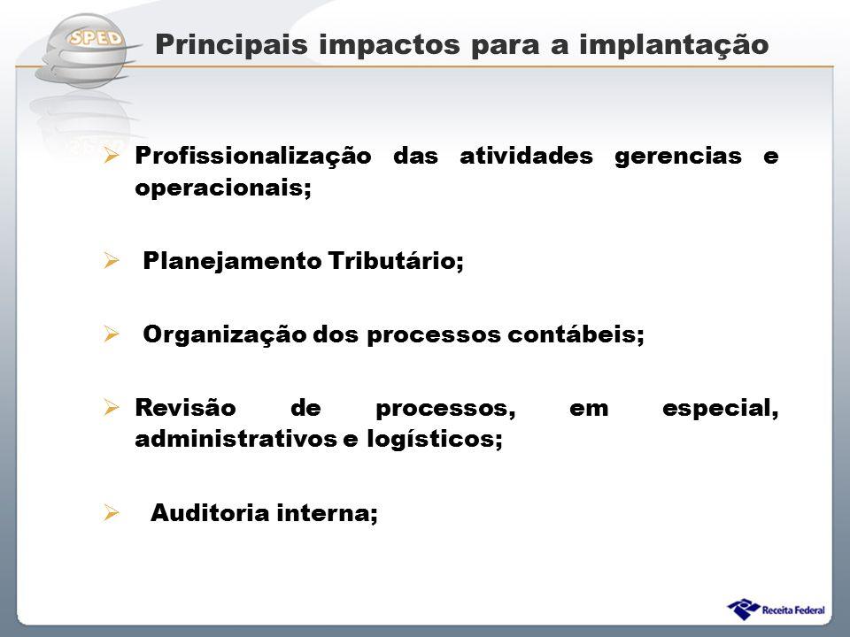Principais impactos para a implantação  Profissionalização das atividades gerencias e operacionais;  Planejamento Tributário;  Organização dos proc