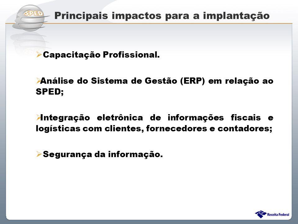 Sistema Público de Escrituração Digital Principais impactos para a implantação  Capacitação Profissional.  Análise do Sistema de Gestão (ERP) em rel