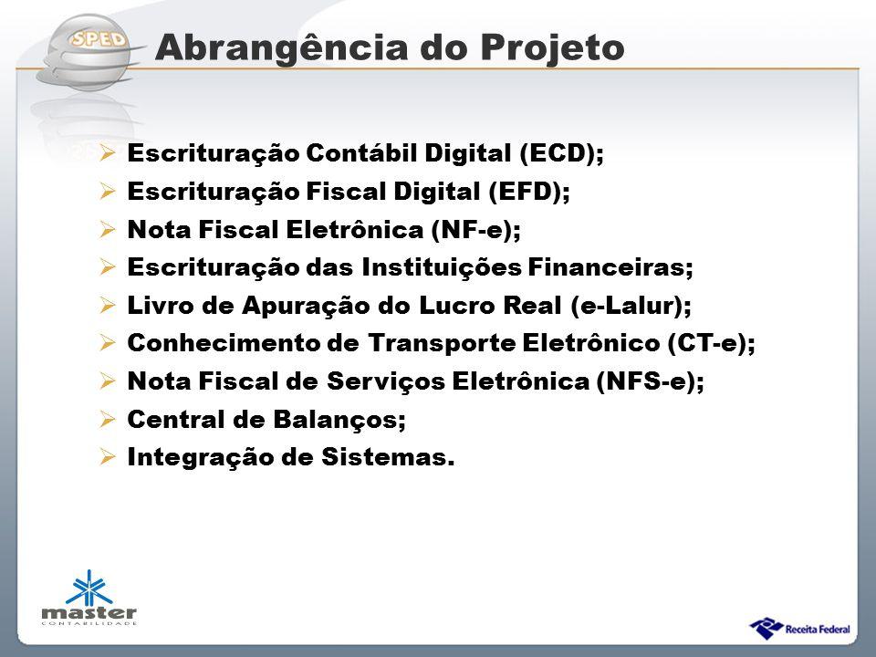 Sistema Público de Escrituração Digital Abrangência do Projeto  Escrituração Contábil Digital (ECD);  Escrituração Fiscal Digital (EFD);  Nota Fisc