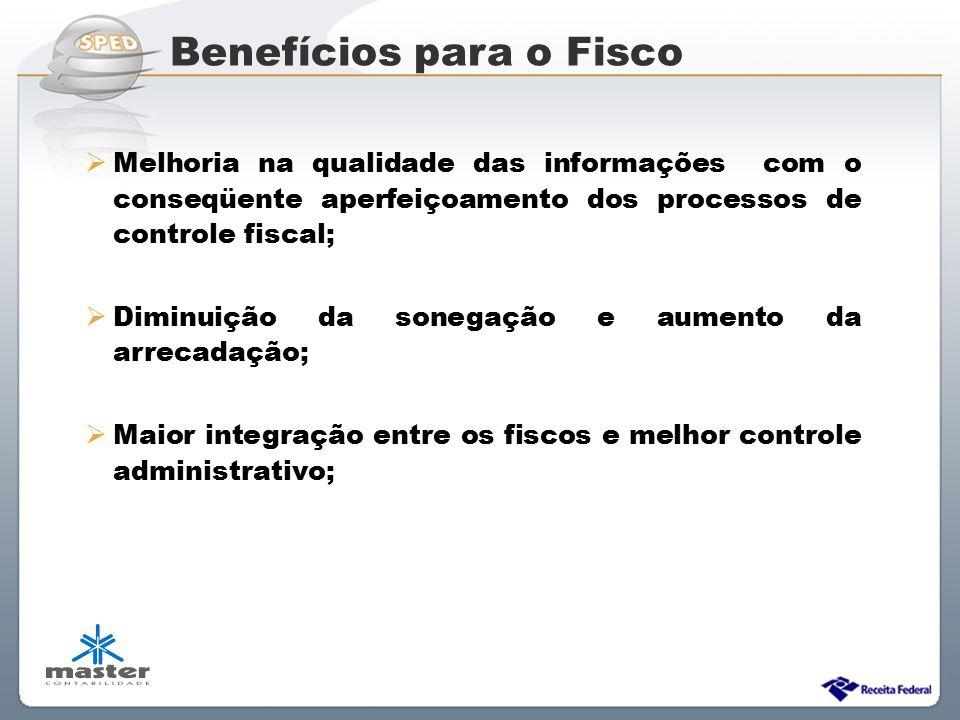 Sistema Público de Escrituração Digital Benefícios para o Fisco  Melhoria na qualidade das informações com o conseqüente aperfeiçoamento dos processo