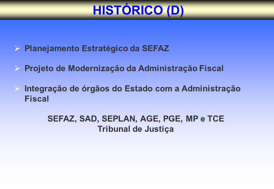  Planejamento Estratégico da SEFAZ  Projeto de Modernização da Administração Fiscal  Integração de órgãos do Estado com a Administração Fiscal SEFAZ, SAD, SEPLAN, AGE, PGE, MP e TCE Tribunal de Justiça HISTÓRICO (D)