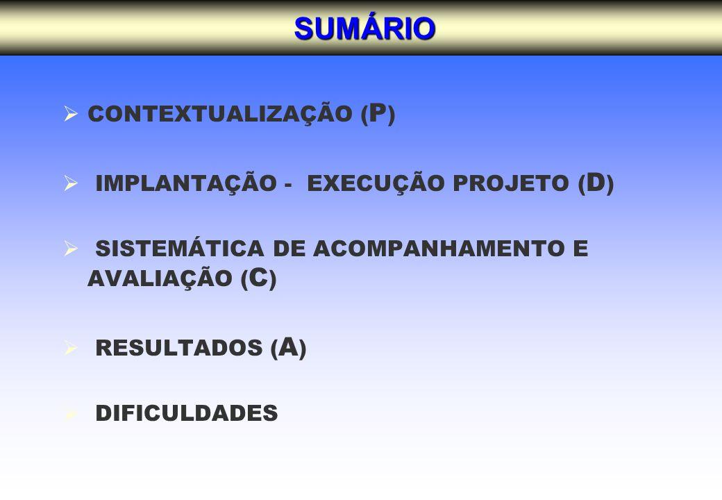  CONTEXTUALIZAÇÃO ( P )  IMPLANTAÇÃO - EXECUÇÃO PROJETO ( D )  SISTEMÁTICA DE ACOMPANHAMENTO E AVALIAÇÃO ( C )  RESULTADOS ( A )  DIFICULDADES SUMÁRIO