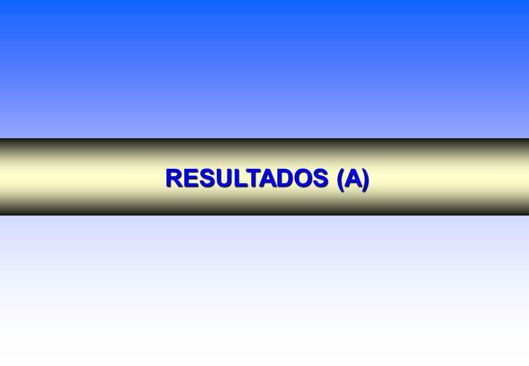 RESULTADOS (A)