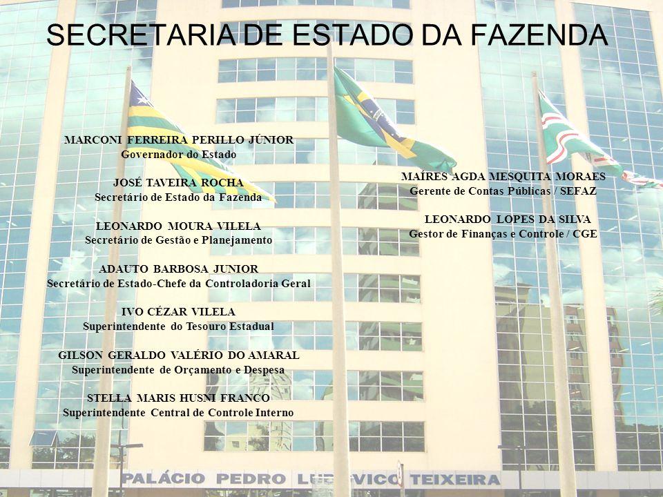 SECRETARIA DE ESTADO DA FAZENDA QUADRO VI Resultado Nominal Recursos de todas as fontes