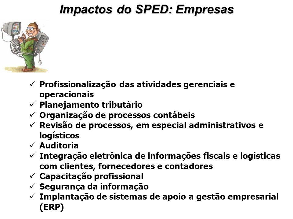 Impactos do SPED: Empresas Profissionalização das atividades gerenciais e operacionais Planejamento tributário Organização de processos contábeis Revi