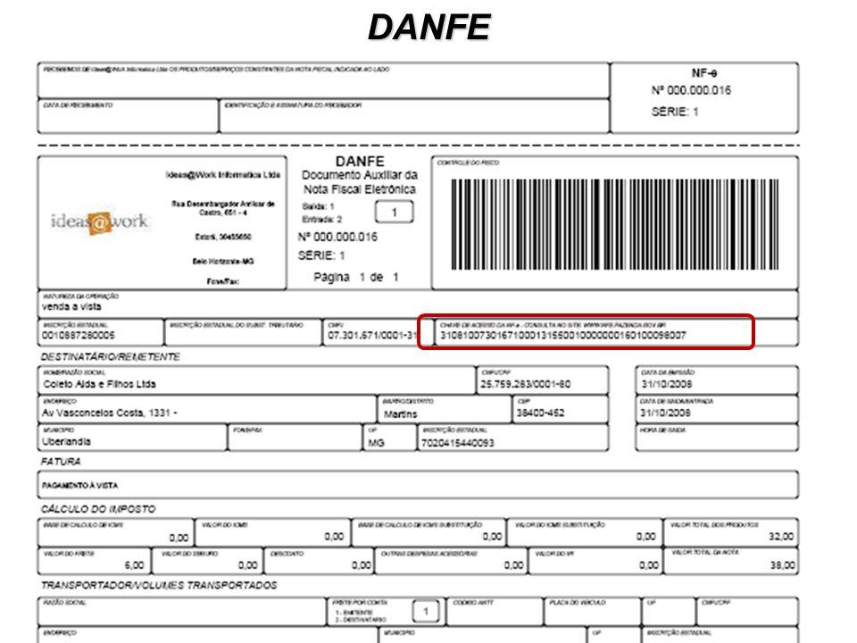 RetornaAutorizaçãoNF-e Envio eletrônico (EDI) Trânsito Autorizado (DANFE) Retransmite NF-e Consulta NF-e ContribuinteRemetente ContribuinteDestinatário SPED SEFAZ/UF EnviaNF-e Nota Fiscal Eletrônica