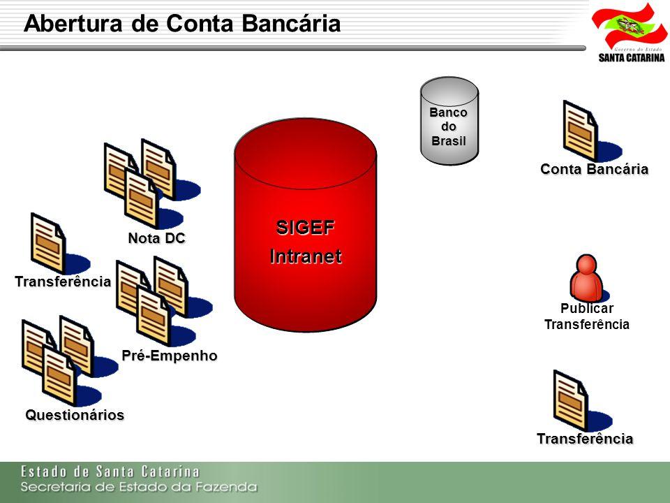 Secretaria de Estado da Fazenda de Santa Catarina – SEF/SC Indra Politec BancodoBrasil SIGEFIntranet Conta Bancária Transferência Nota DC Pré-Empenho