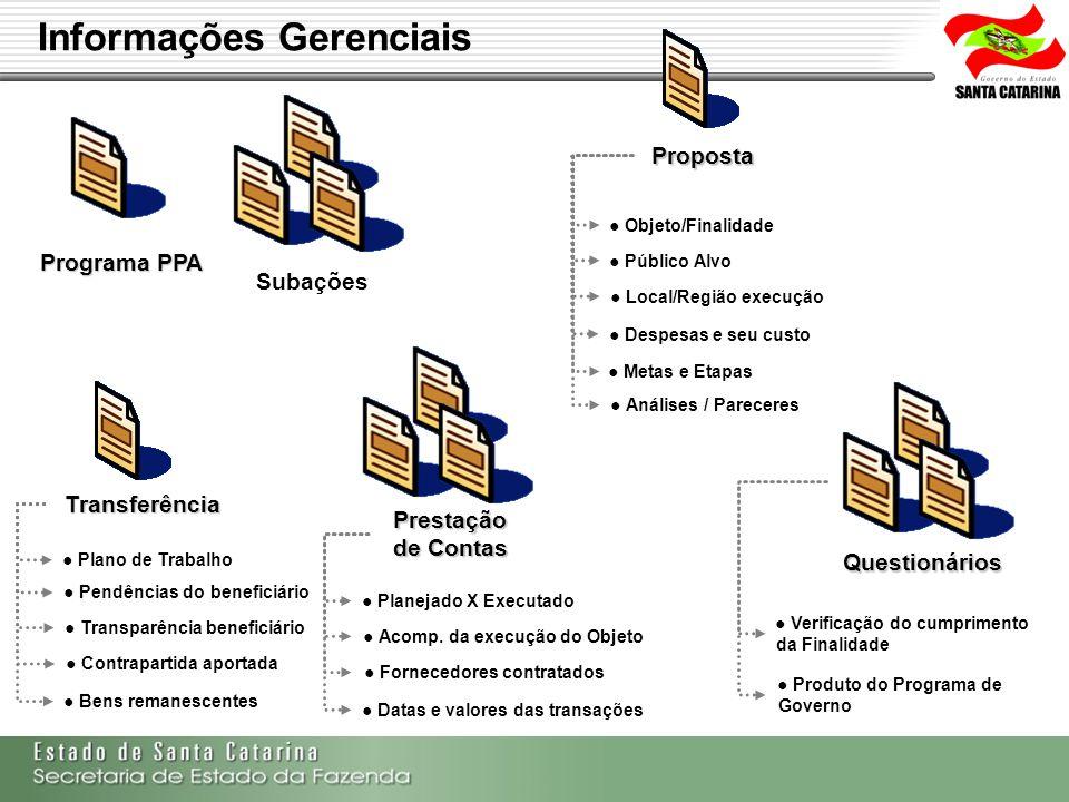 Secretaria de Estado da Fazenda de Santa Catarina – SEF/SC Indra Politec Informações Gerenciais Programa PPA Subações Transferência ● Pendências do be
