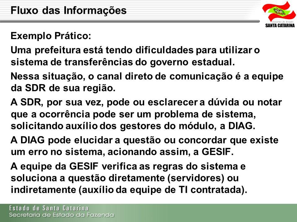 Secretaria de Estado da Fazenda de Santa Catarina – SEF/SC Indra Politec Fluxo das Informações Exemplo Prático: Uma prefeitura está tendo dificuldades