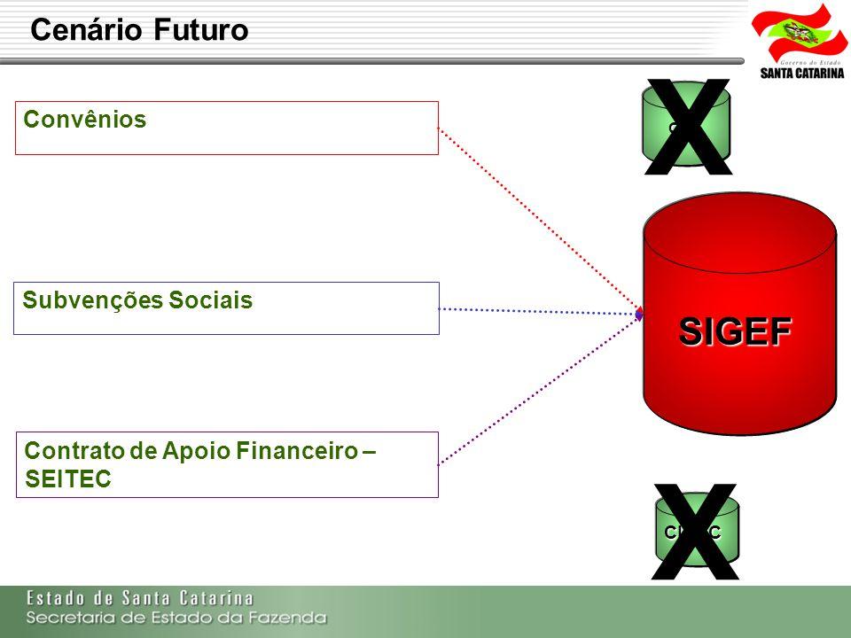 Secretaria de Estado da Fazenda de Santa Catarina – SEF/SC Indra Politec Cenário Futuro Convênios OST SIGEF CIASC Subvenções Sociais Contrato de Apoio