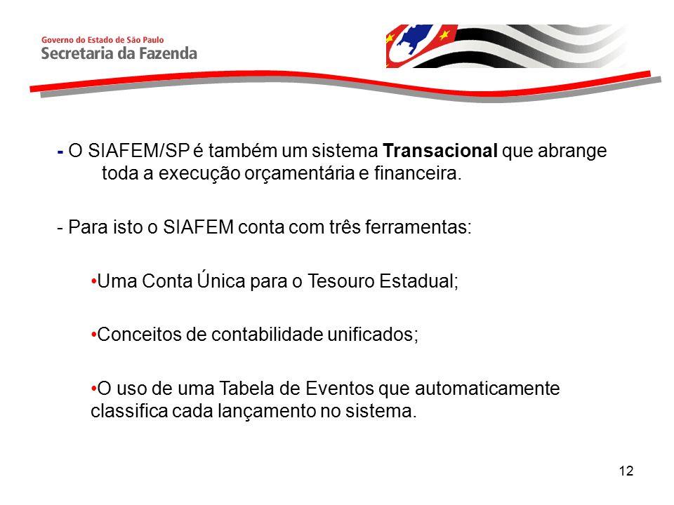 12 - O SIAFEM/SP é também um sistema Transacional que abrange toda a execução orçamentária e financeira.